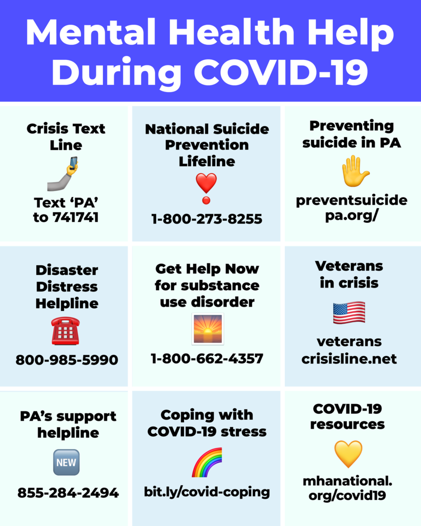 Mental Health Help During COVID-19